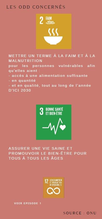 ODD Nutrition et vie saine